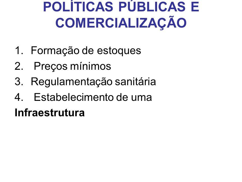 POLÍTICAS PÚBLICAS E COMERCIALIZAÇÃO