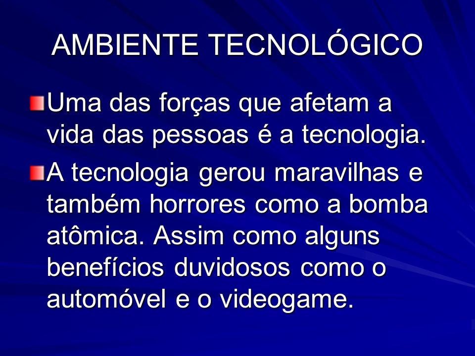 AMBIENTE TECNOLÓGICO Uma das forças que afetam a vida das pessoas é a tecnologia.
