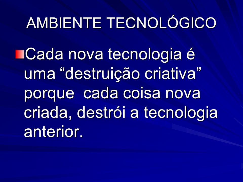 AMBIENTE TECNOLÓGICO Cada nova tecnologia é uma destruição criativa porque cada coisa nova criada, destrói a tecnologia anterior.