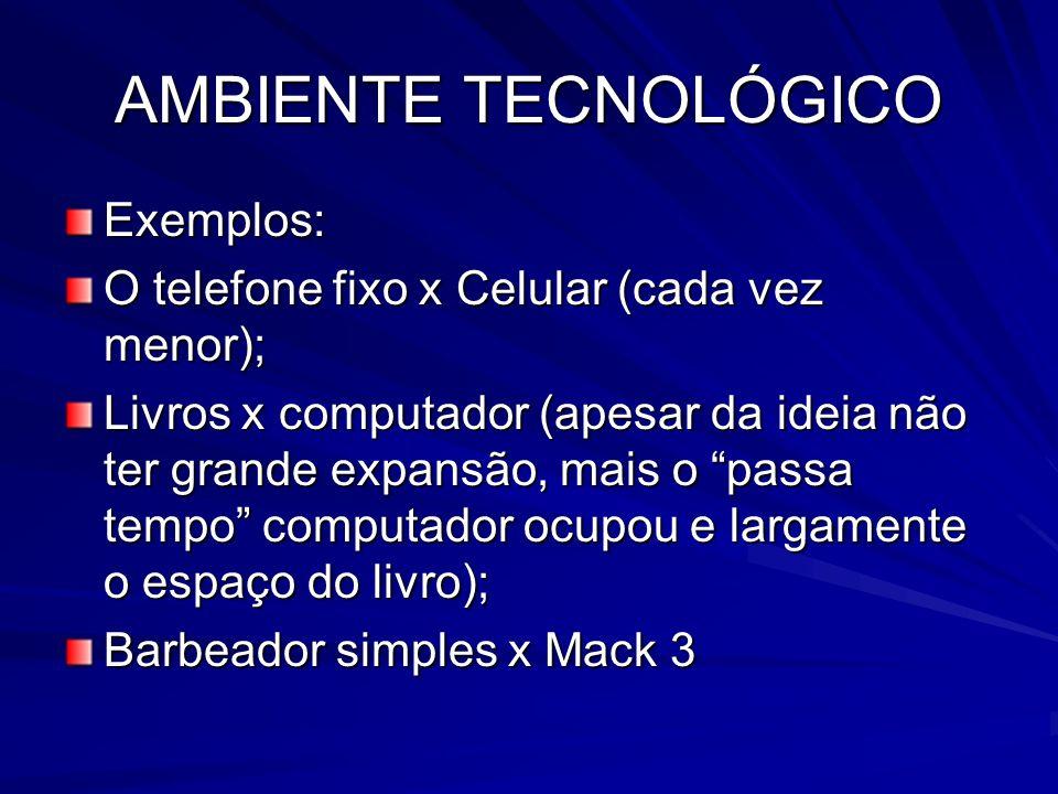 AMBIENTE TECNOLÓGICO Exemplos: