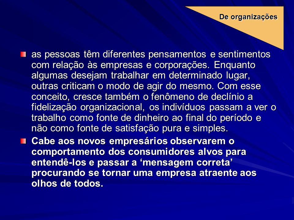 De organizações