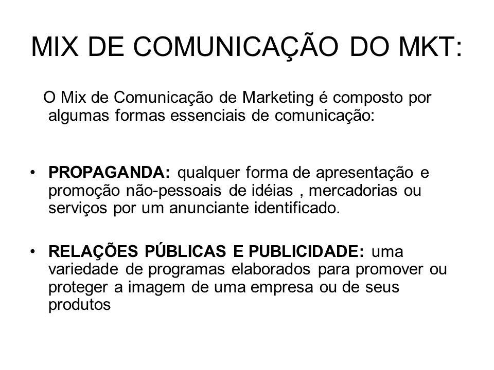 MIX DE COMUNICAÇÃO DO MKT: