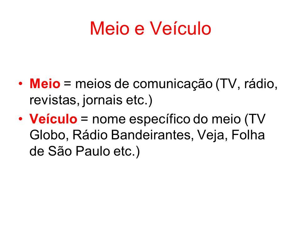 Meio e Veículo Meio = meios de comunicação (TV, rádio, revistas, jornais etc.)