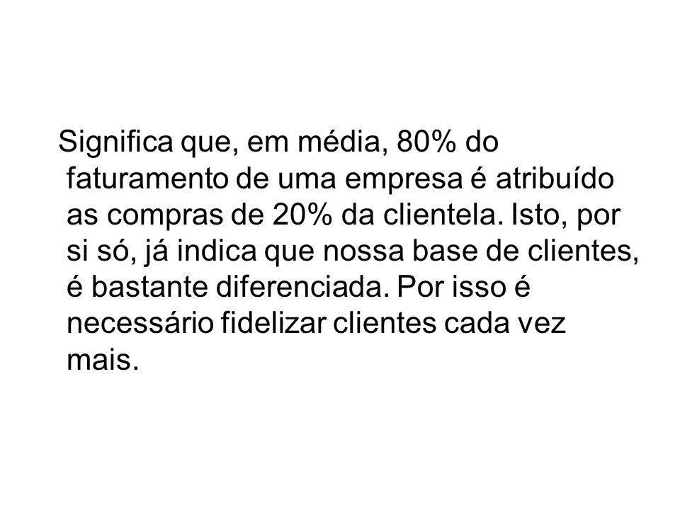 Significa que, em média, 80% do faturamento de uma empresa é atribuído as compras de 20% da clientela.
