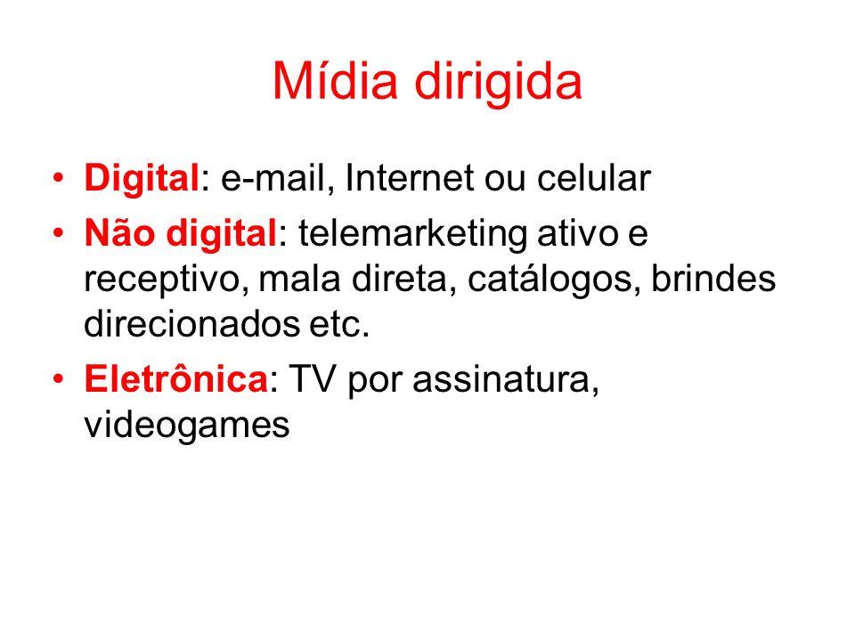 Mídia dirigida Digital: e-mail, Internet ou celular