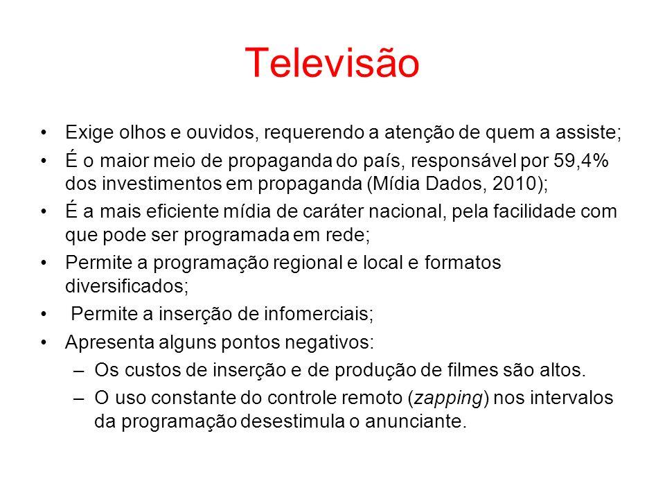 Televisão Exige olhos e ouvidos, requerendo a atenção de quem a assiste;