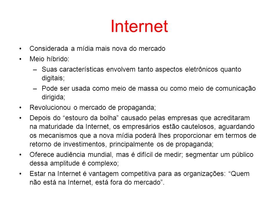 Internet Considerada a mídia mais nova do mercado Meio híbrido: