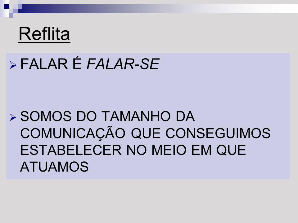 Reflita FALAR É FALAR-SE