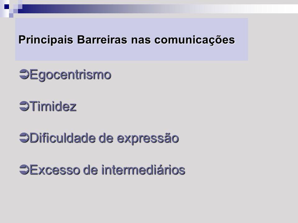 Principais Barreiras nas comunicações