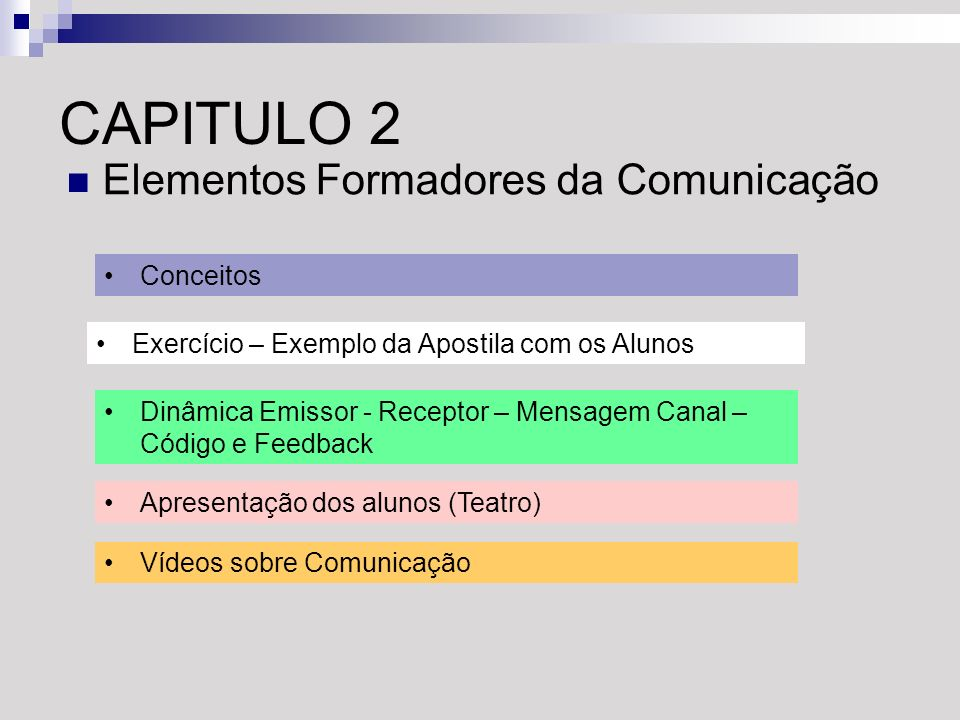 CAPITULO 2 Elementos Formadores da Comunicação Conceitos