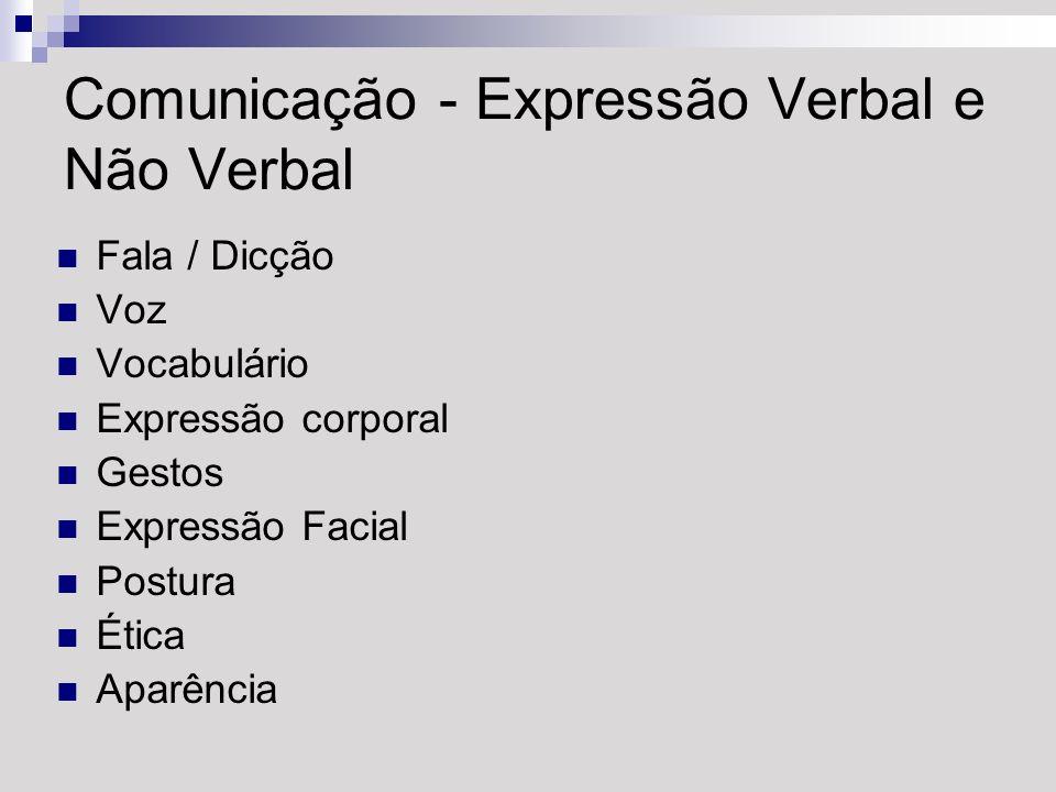 Comunicação - Expressão Verbal e Não Verbal