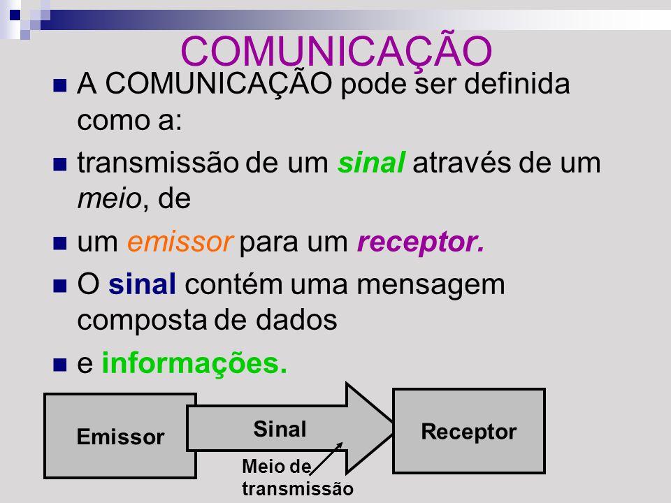 COMUNICAÇÃO A COMUNICAÇÃO pode ser definida como a: