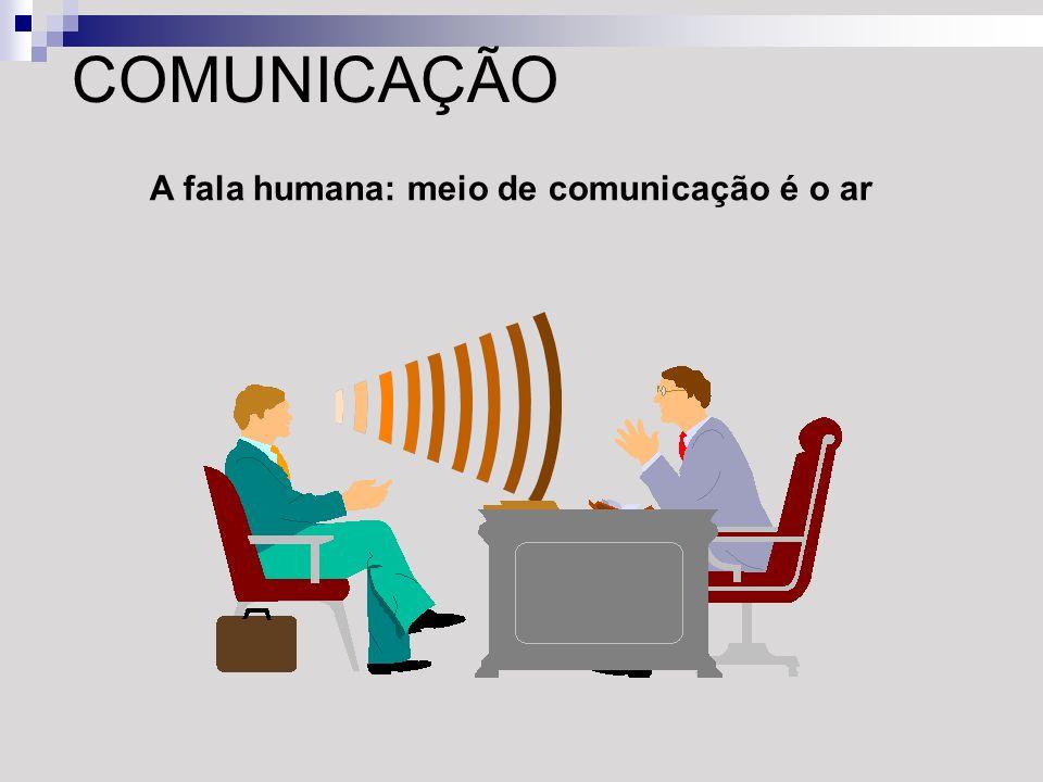 A fala humana: meio de comunicação é o ar