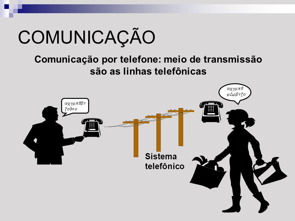 COMUNICAÇÃO Comunicação por telefone: meio de transmissão