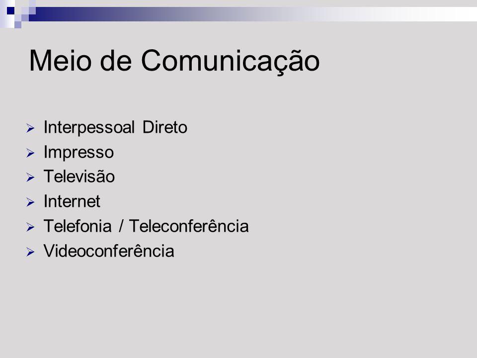 Meio de Comunicação Interpessoal Direto Impresso Televisão Internet