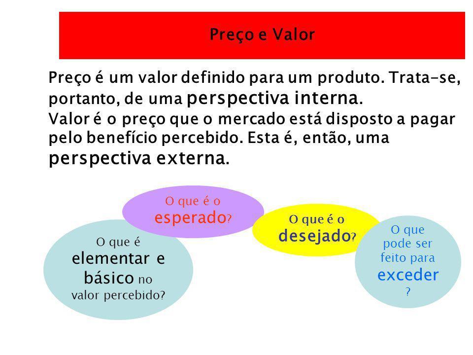 Preço e Valor Preço é um valor definido para um produto. Trata-se, portanto, de uma perspectiva interna.