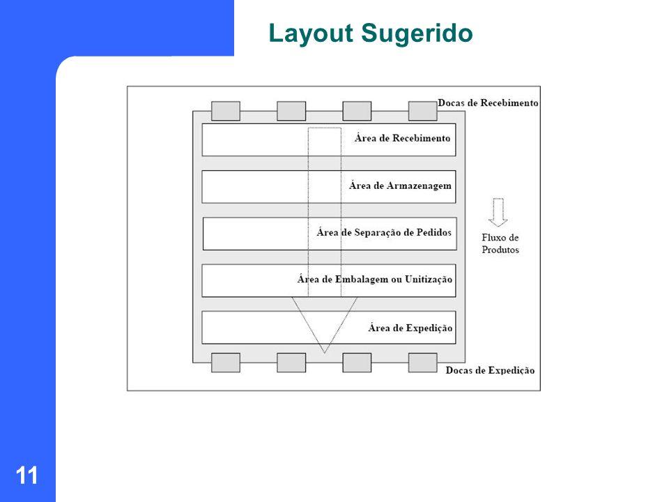 Layout Sugerido