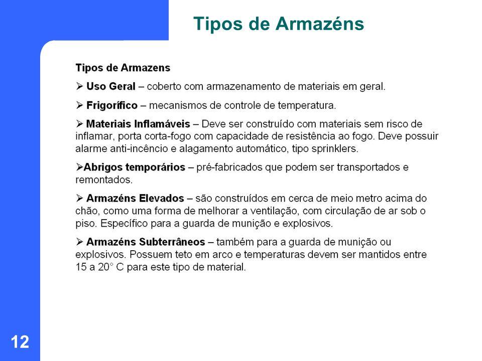Tipos de Armazéns
