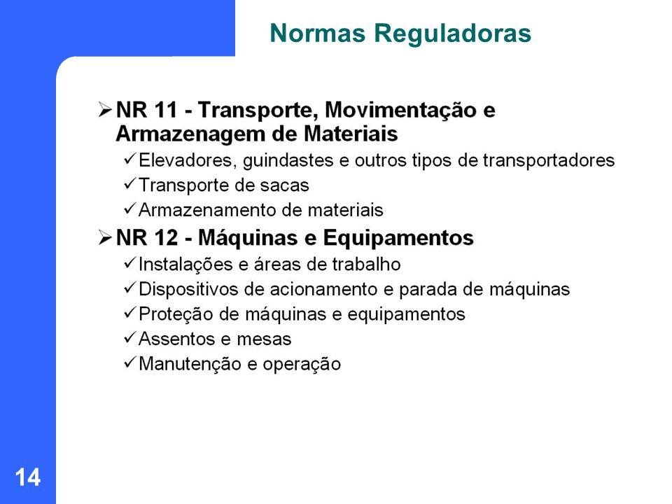 Normas Reguladoras