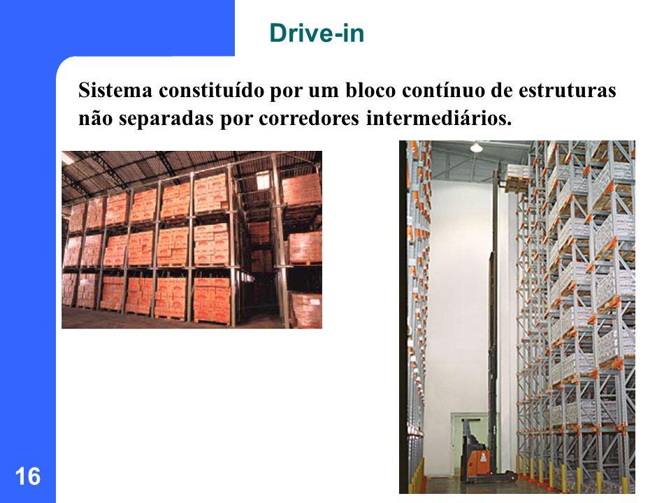 Drive-in Sistema constituído por um bloco contínuo de estruturas não separadas por corredores intermediários.