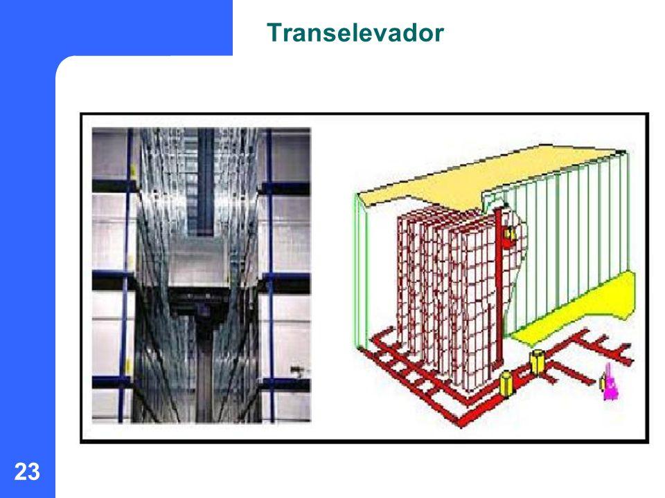 Transelevador