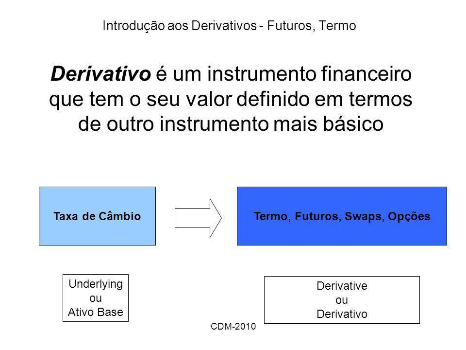 Introdução aos Derivativos - Futuros, Termo