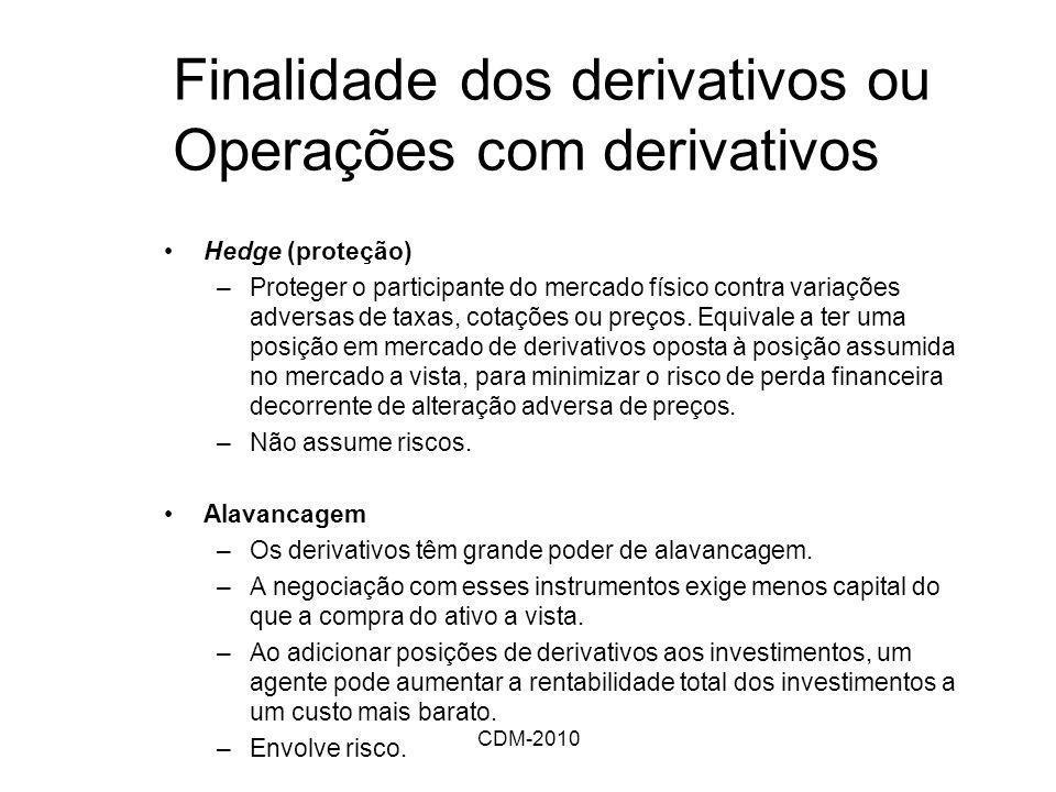 Finalidade dos derivativos ou Operações com derivativos