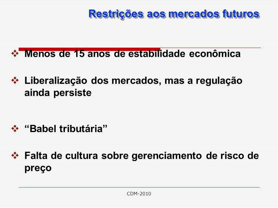 Restrições aos mercados futuros