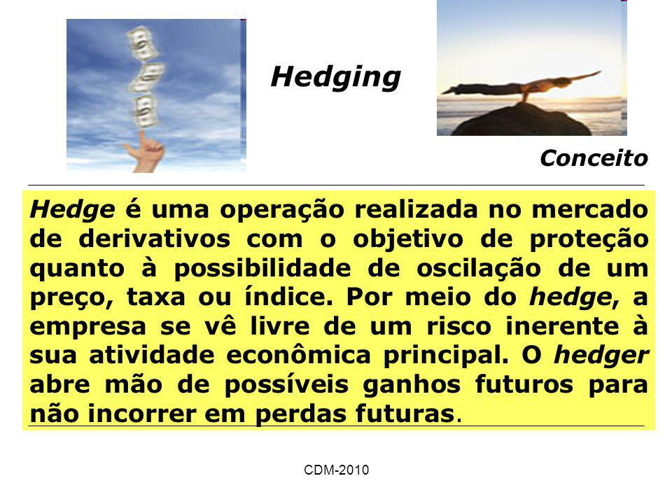 Hedging Conceito.