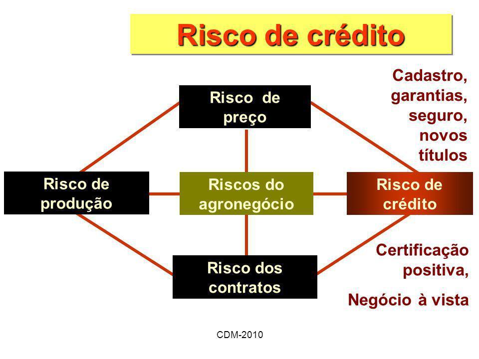 Risco de crédito Cadastro, garantias, seguro, novos títulos