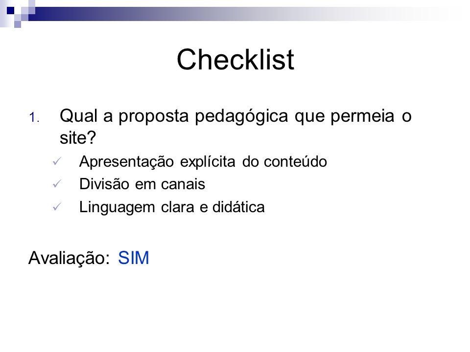 Checklist Qual a proposta pedagógica que permeia o site