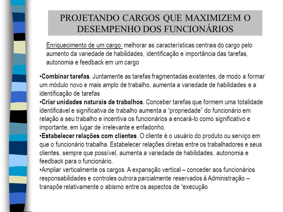 PROJETANDO CARGOS QUE MAXIMIZEM O DESEMPENHO DOS FUNCIONÁRIOS