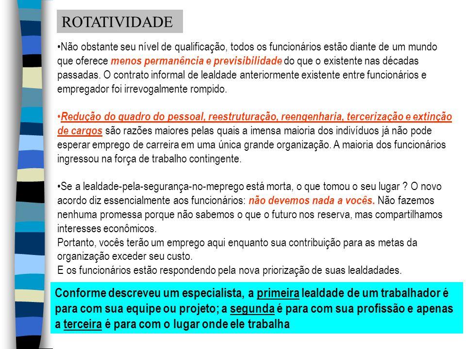 ROTATIVIDADE