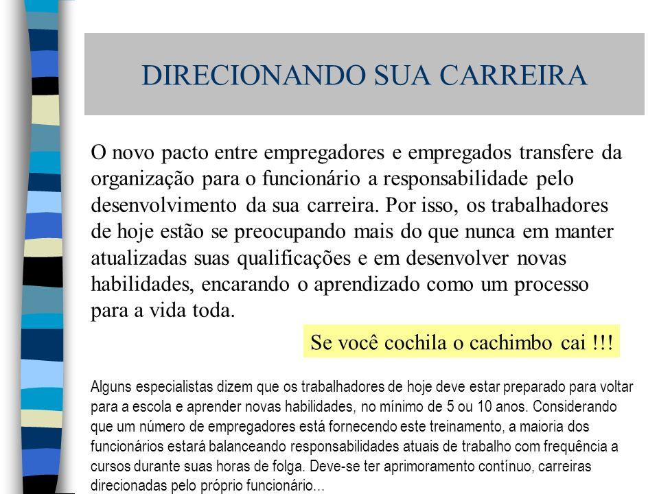 DIRECIONANDO SUA CARREIRA