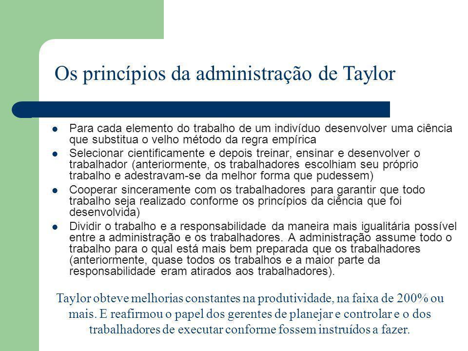Os princípios da administração de Taylor