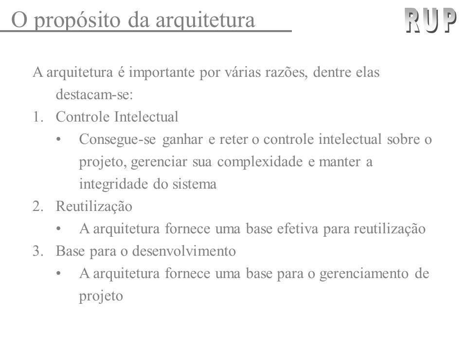 O propósito da arquitetura RUP