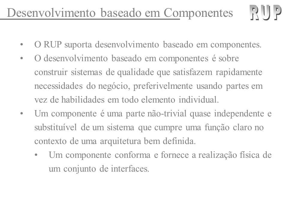 RUP Desenvolvimento baseado em Componentes