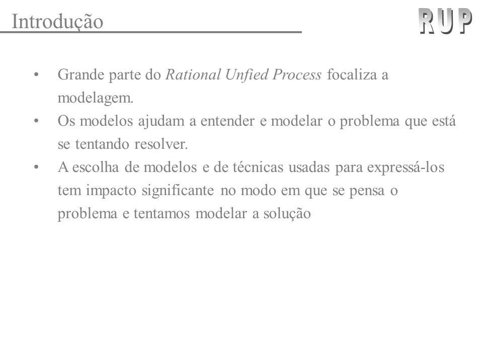 Introdução RUP. Grande parte do Rational Unfied Process focaliza a modelagem.