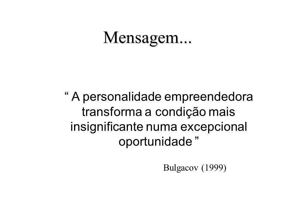 Mensagem... A personalidade empreendedora transforma a condição mais insignificante numa excepcional oportunidade
