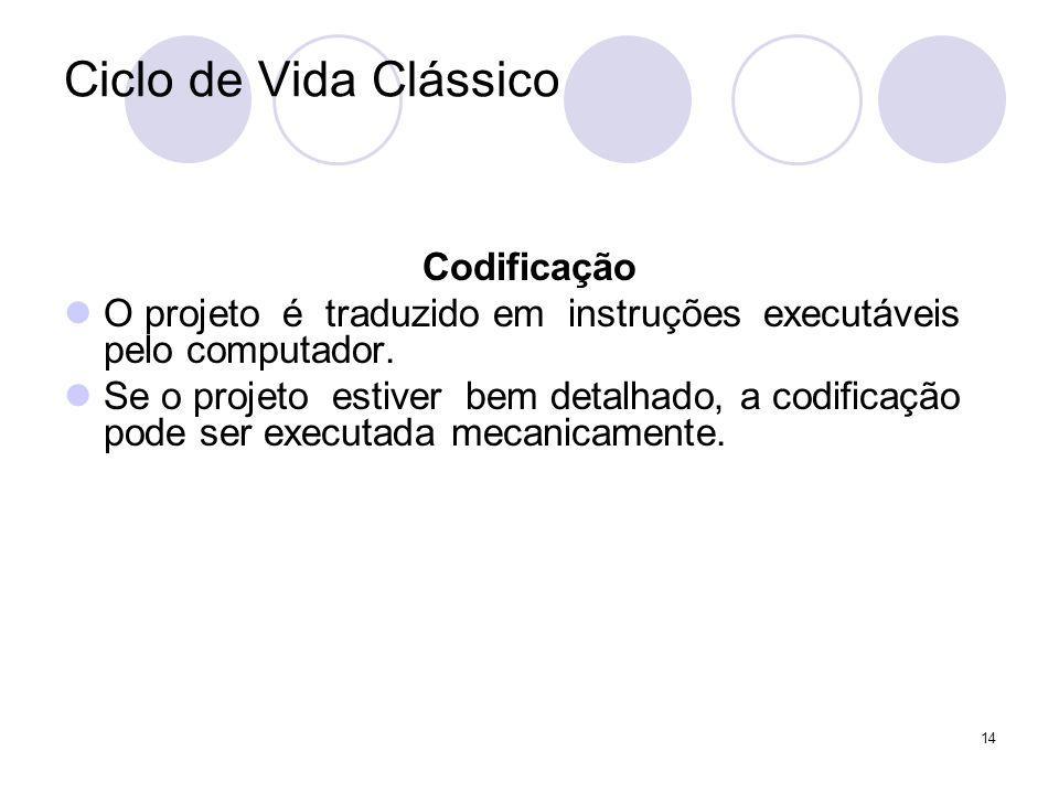 Ciclo de Vida Clássico Codificação