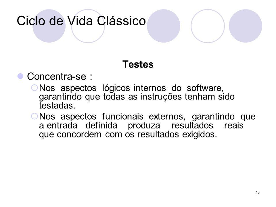 Ciclo de Vida Clássico Testes Concentra-se :