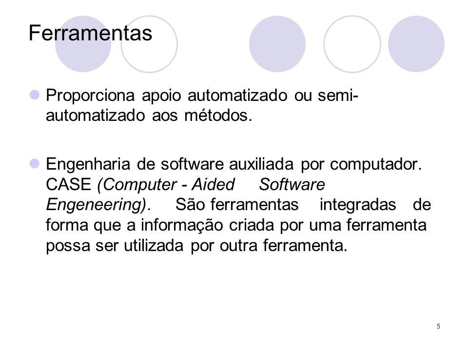 FerramentasProporciona apoio automatizado ou semi-automatizado aos métodos.