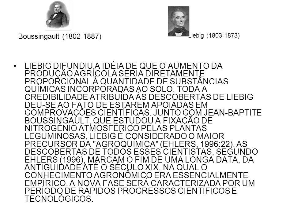 Liebig (1803-1873) Boussingault (1802-1887)