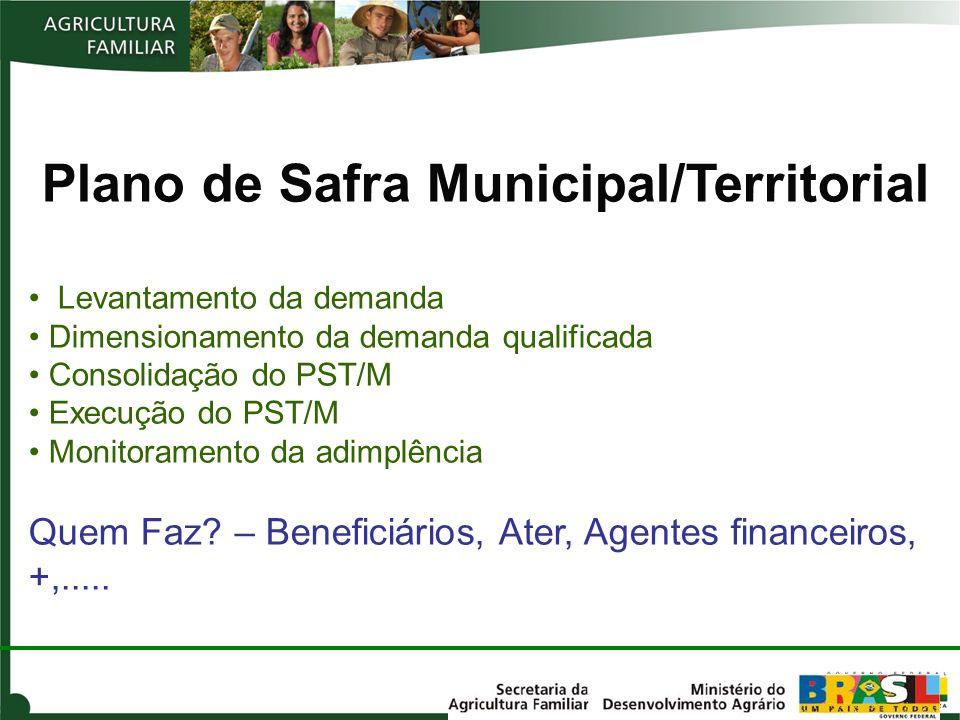 Plano de Safra Municipal/Territorial