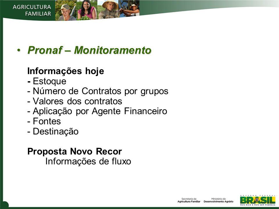 Pronaf – Monitoramento Informações hoje - Estoque - Número de Contratos por grupos - Valores dos contratos - Aplicação por Agente Financeiro - Fontes - Destinação Proposta Novo Recor Informações de fluxo