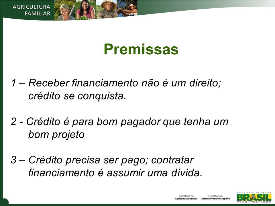 Premissas 1 – Receber financiamento não é um direito;