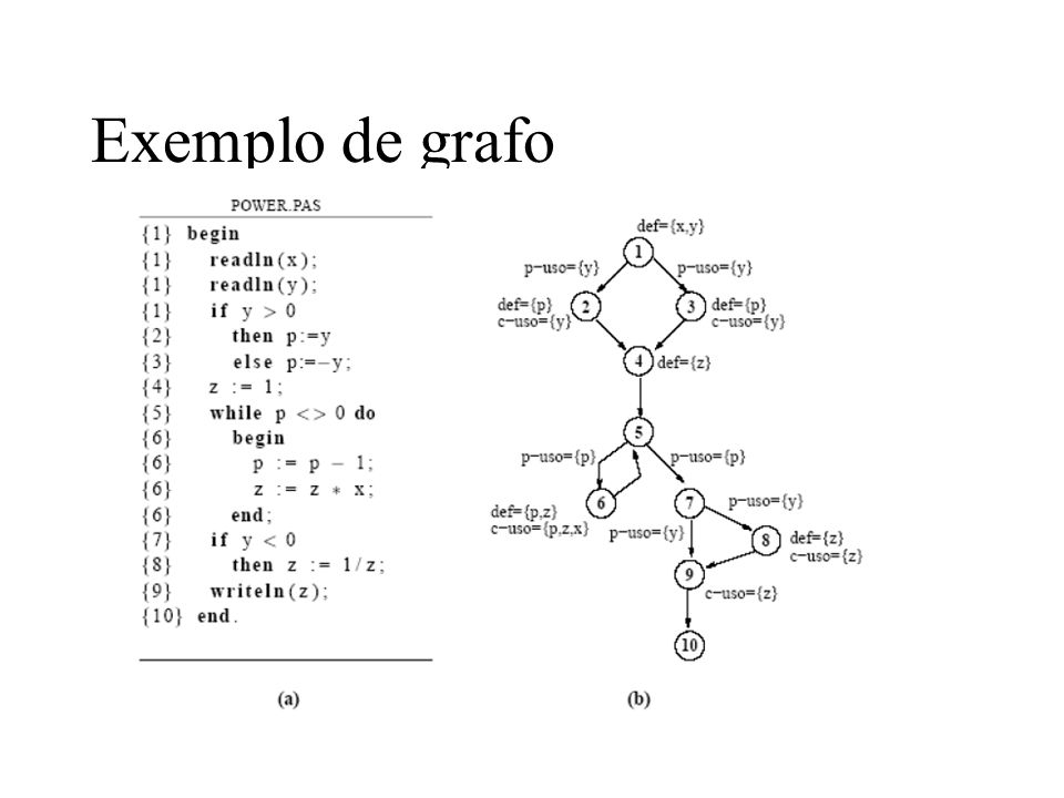 Exemplo de grafo