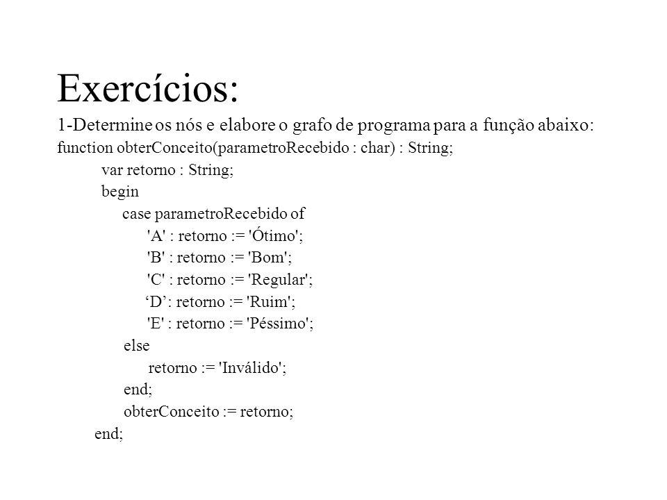 Exercícios: 1-Determine os nós e elabore o grafo de programa para a função abaixo: function obterConceito(parametroRecebido : char) : String;