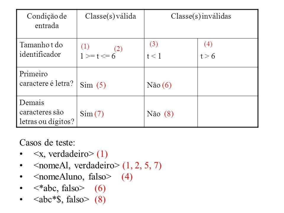 <x, verdadeiro> (1) <nomeAl, verdadeiro> (1, 2, 5, 7)