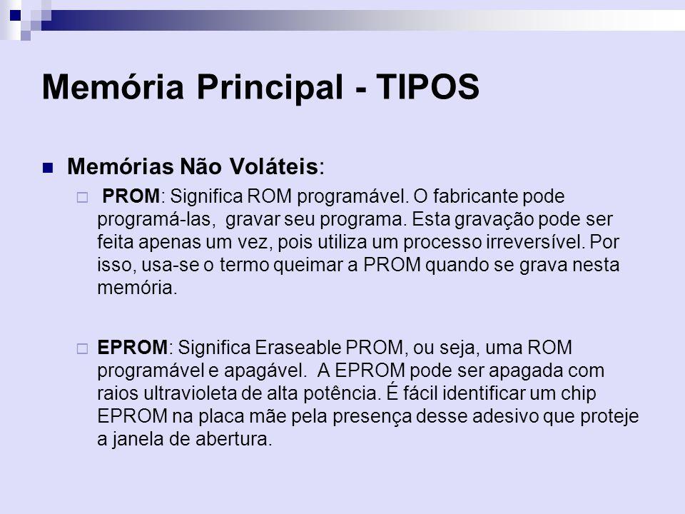 Memória Principal - TIPOS